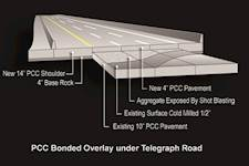 The construction scope included coldmilling, pavement repair, eight-inch unbonded Portland Cement Concrete overlay, bonded PCC overlay, and full-depth PCC reconstruction.